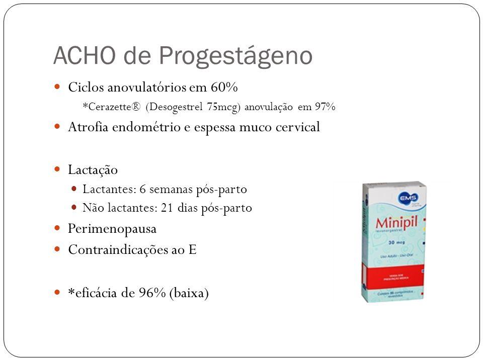 ACHO de Progestágeno Ciclos anovulatórios em 60%