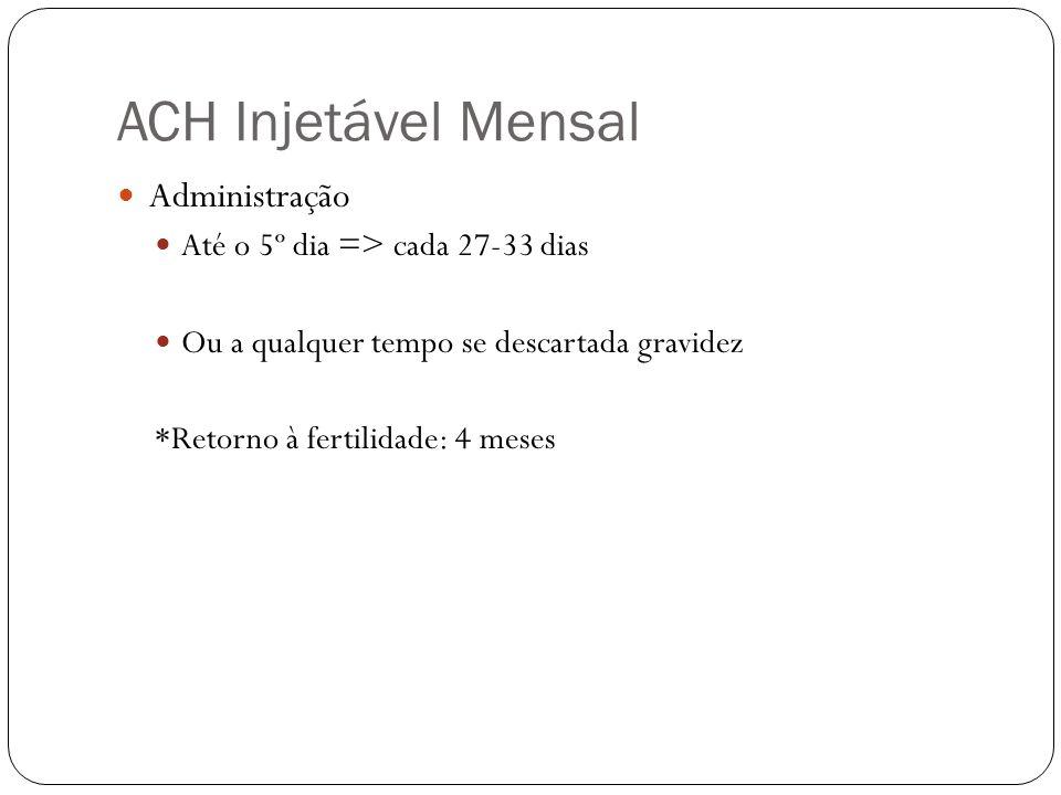 ACH Injetável Mensal Administração Até o 5º dia => cada 27-33 dias