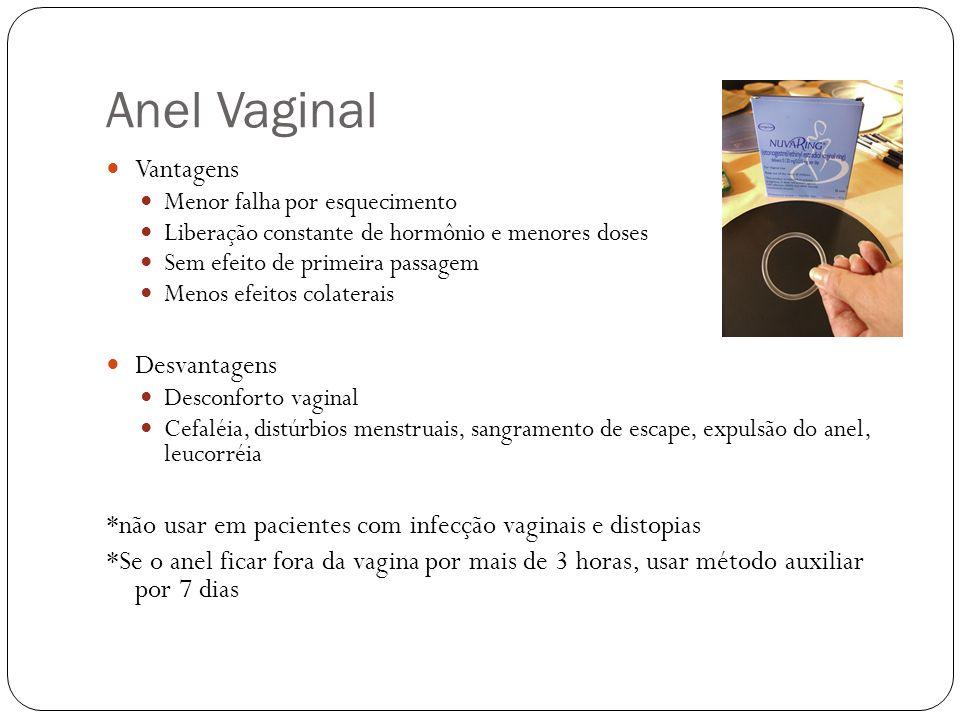 Anel Vaginal Vantagens Desvantagens