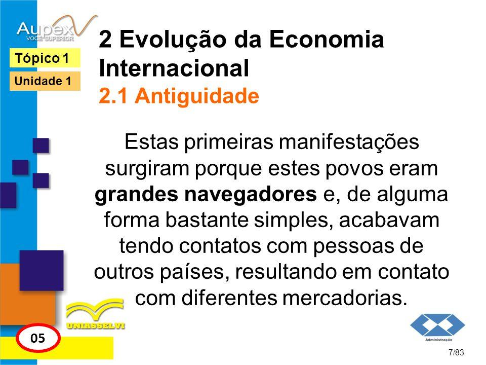 2 Evolução da Economia Internacional 2.1 Antiguidade