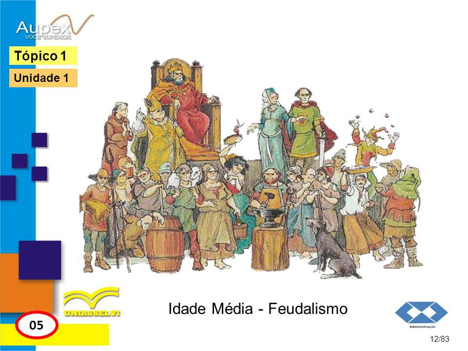Idade Média - Feudalismo