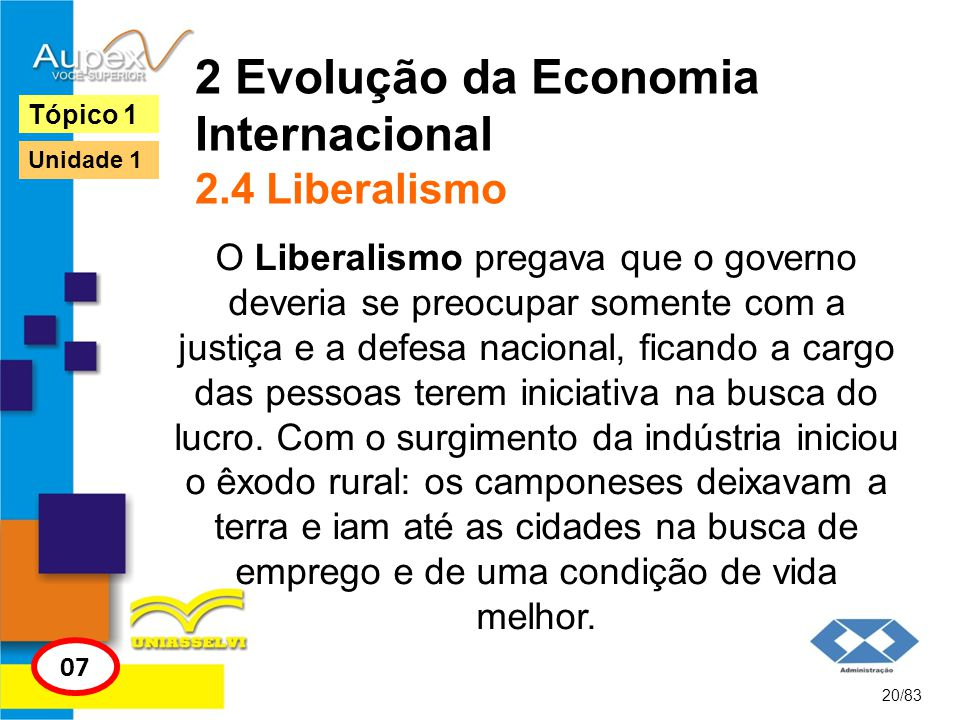 2 Evolução da Economia Internacional 2.4 Liberalismo