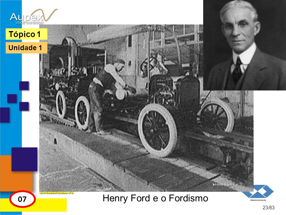 Tópico 1 Unidade 1 Henry Ford e o Fordismo 07 23/83