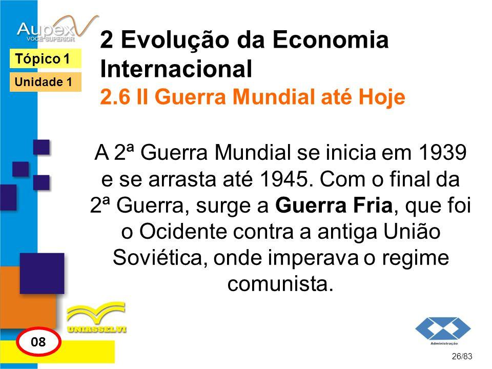 2 Evolução da Economia Internacional 2.6 II Guerra Mundial até Hoje