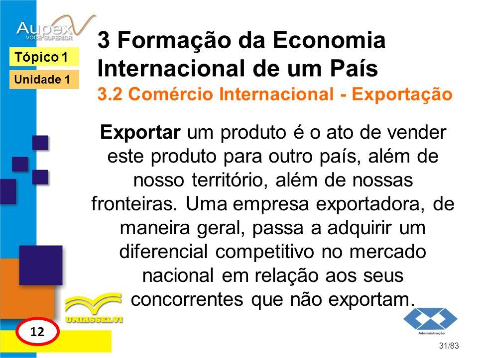 3 Formação da Economia Internacional de um País 3