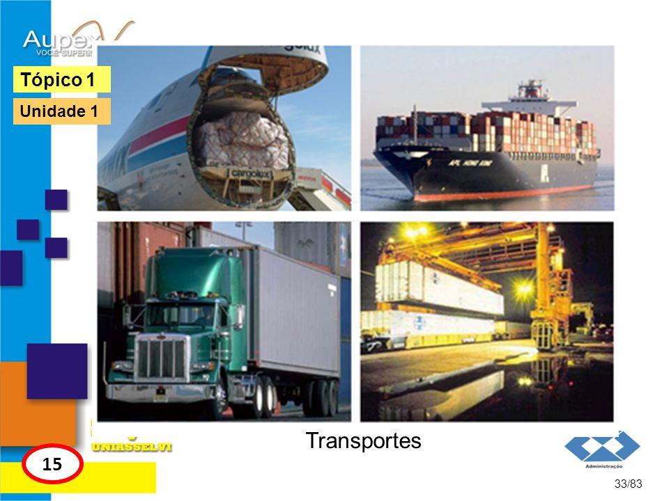 Tópico 1 Unidade 1 Transportes 15 33/83