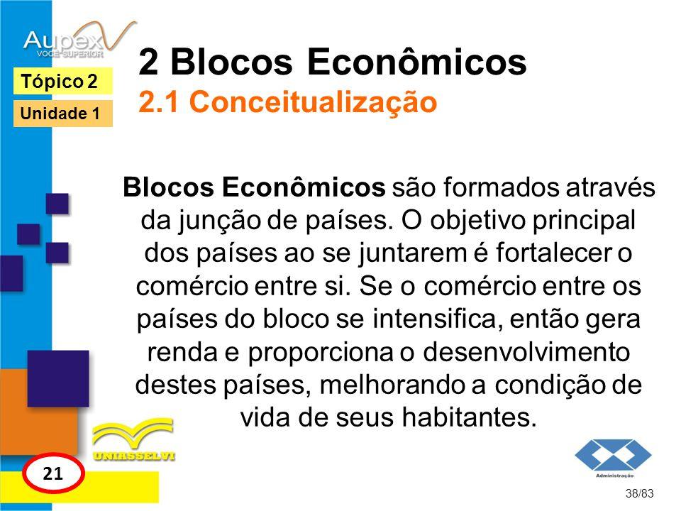 2 Blocos Econômicos 2.1 Conceitualização