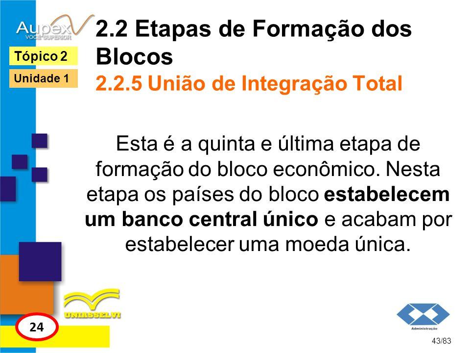 2.2 Etapas de Formação dos Blocos 2.2.5 União de Integração Total