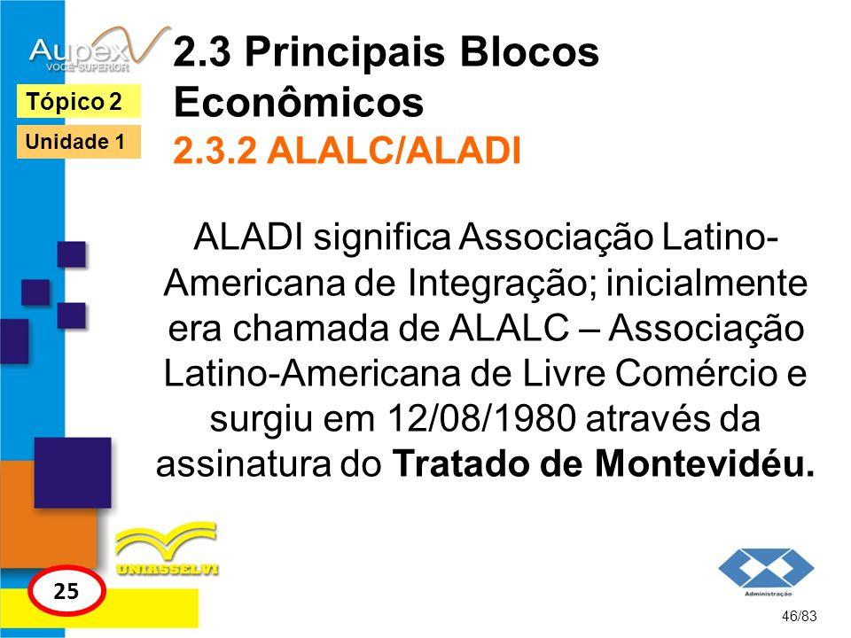 2.3 Principais Blocos Econômicos 2.3.2 ALALC/ALADI