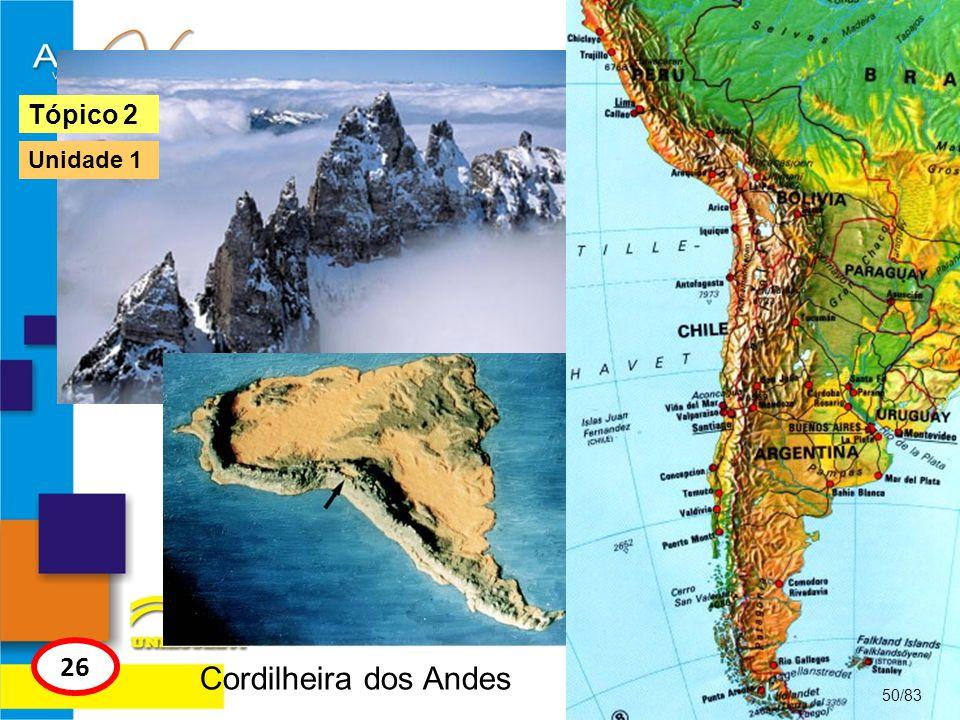 Tópico 2 Unidade 1 26 Cordilheira dos Andes 50/83