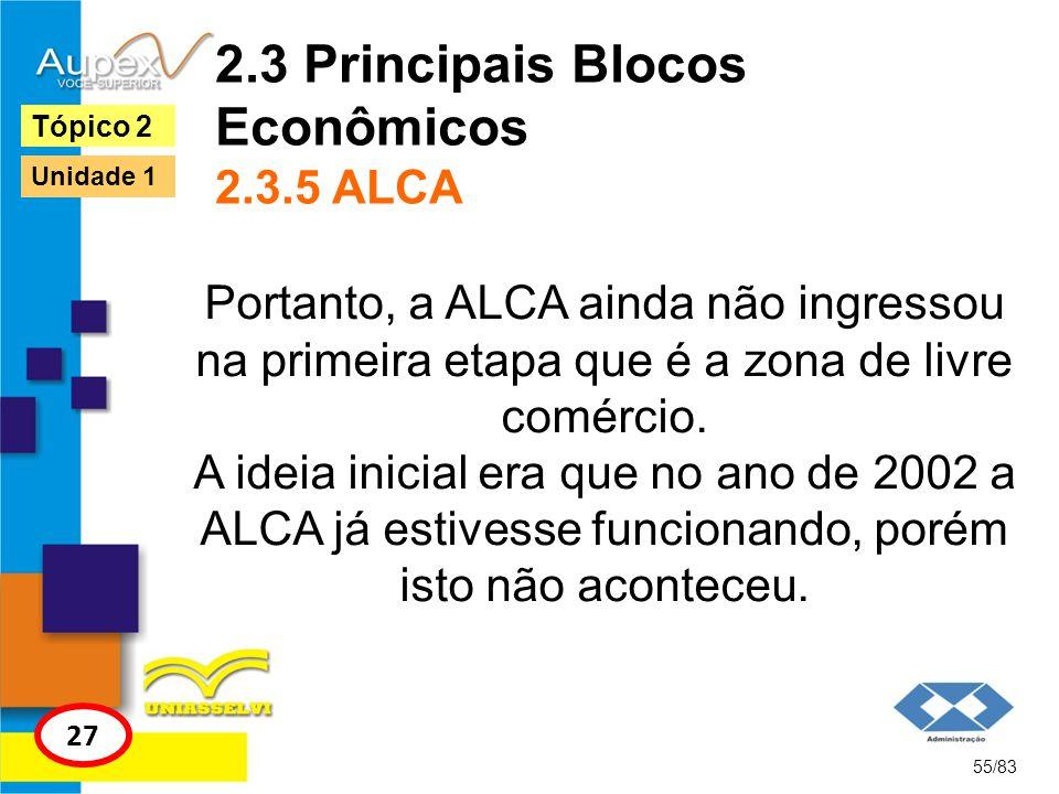 2.3 Principais Blocos Econômicos 2.3.5 ALCA