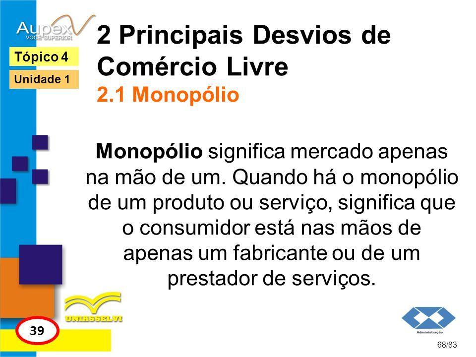 2 Principais Desvios de Comércio Livre 2.1 Monopólio