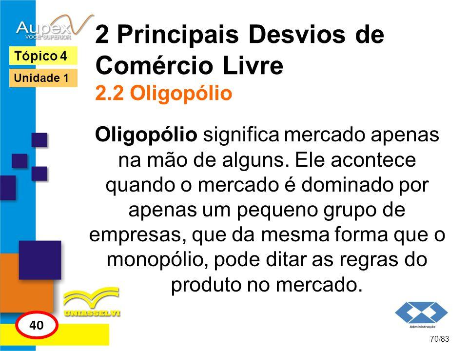 2 Principais Desvios de Comércio Livre 2.2 Oligopólio