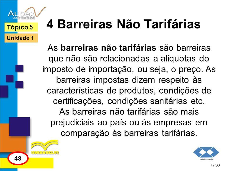 4 Barreiras Não Tarifárias