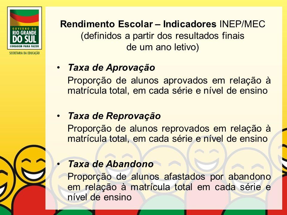 Rendimento Escolar – Indicadores INEP/MEC (definidos a partir dos resultados finais de um ano letivo)