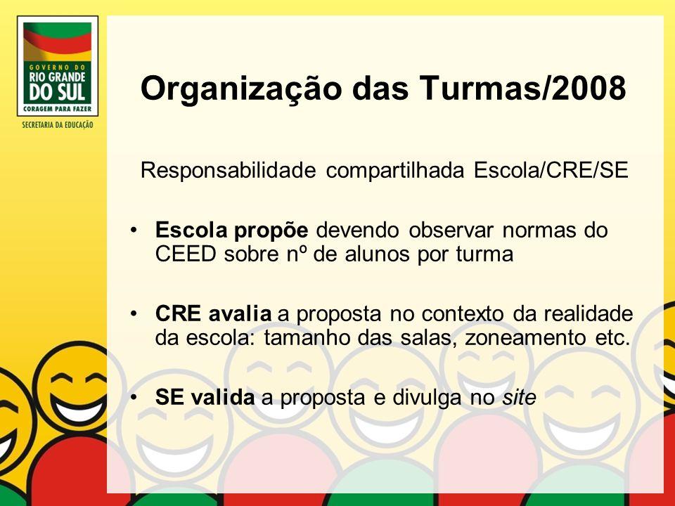 Organização das Turmas/2008