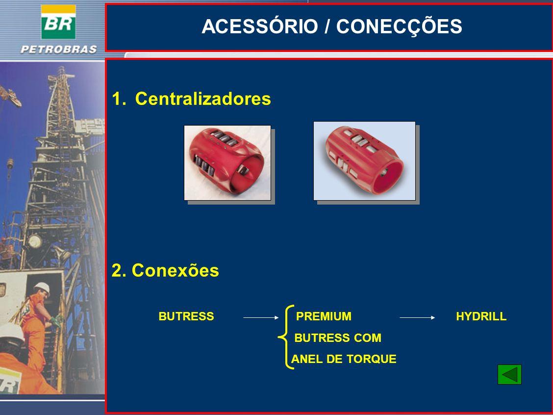 ACESSÓRIO / CONECÇÕES Centralizadores 2. Conexões LoTORQ LoDRAG