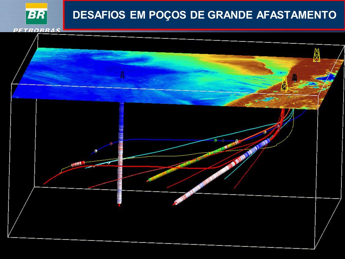 DESAFIOS EM POÇOS DE GRANDE AFASTAMENTO
