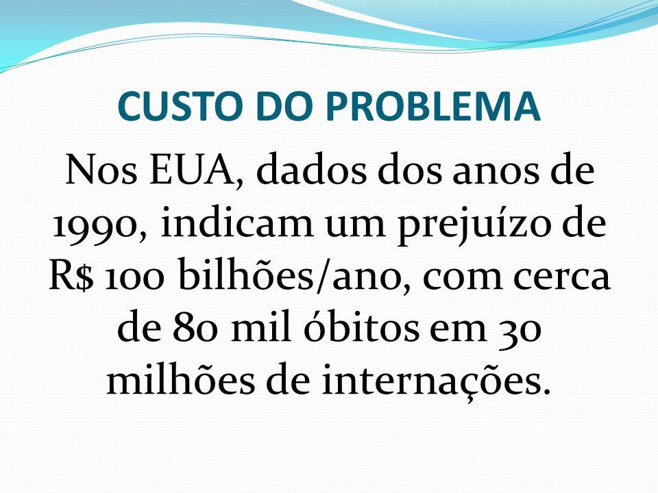 CUSTO DO PROBLEMA