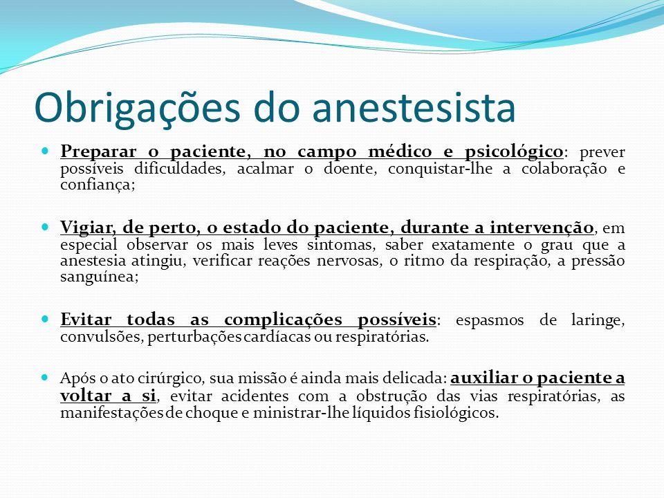 Obrigações do anestesista