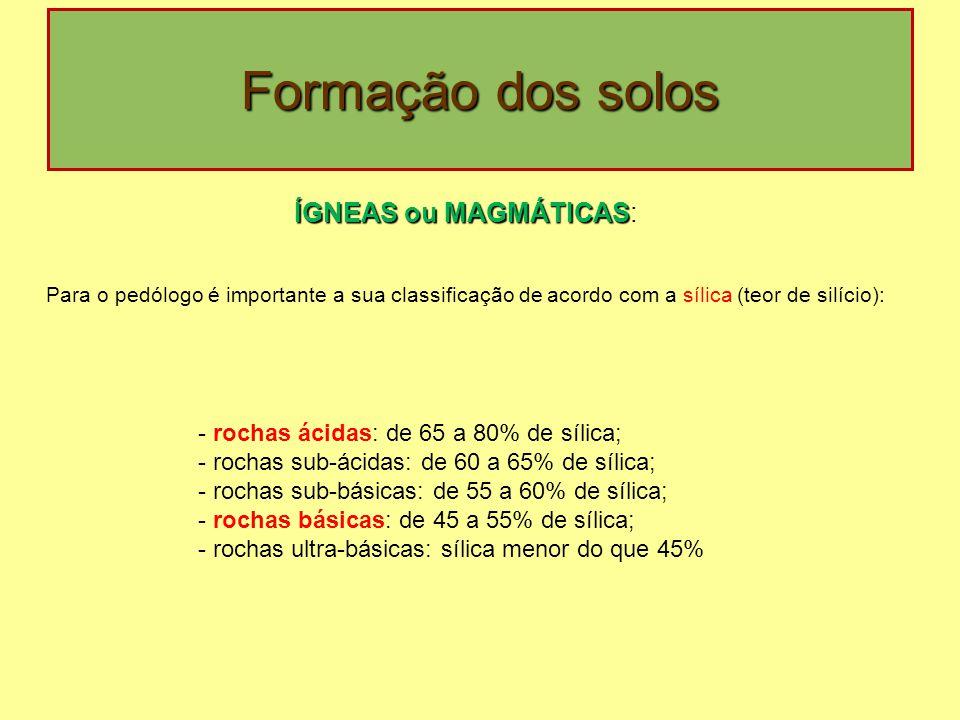 Formação dos solos ÍGNEAS ou MAGMÁTICAS: