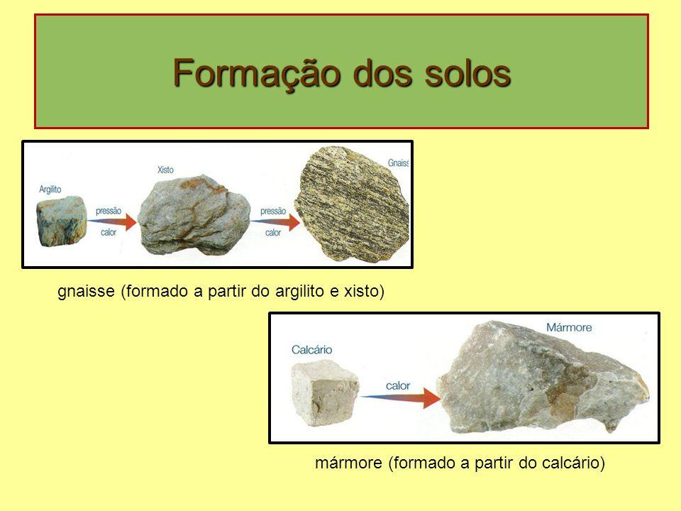 Formação dos solos gnaisse (formado a partir do argilito e xisto)