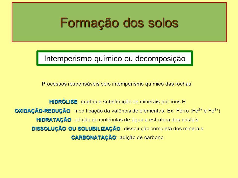 Formação dos solos Intemperismo químico ou decomposição