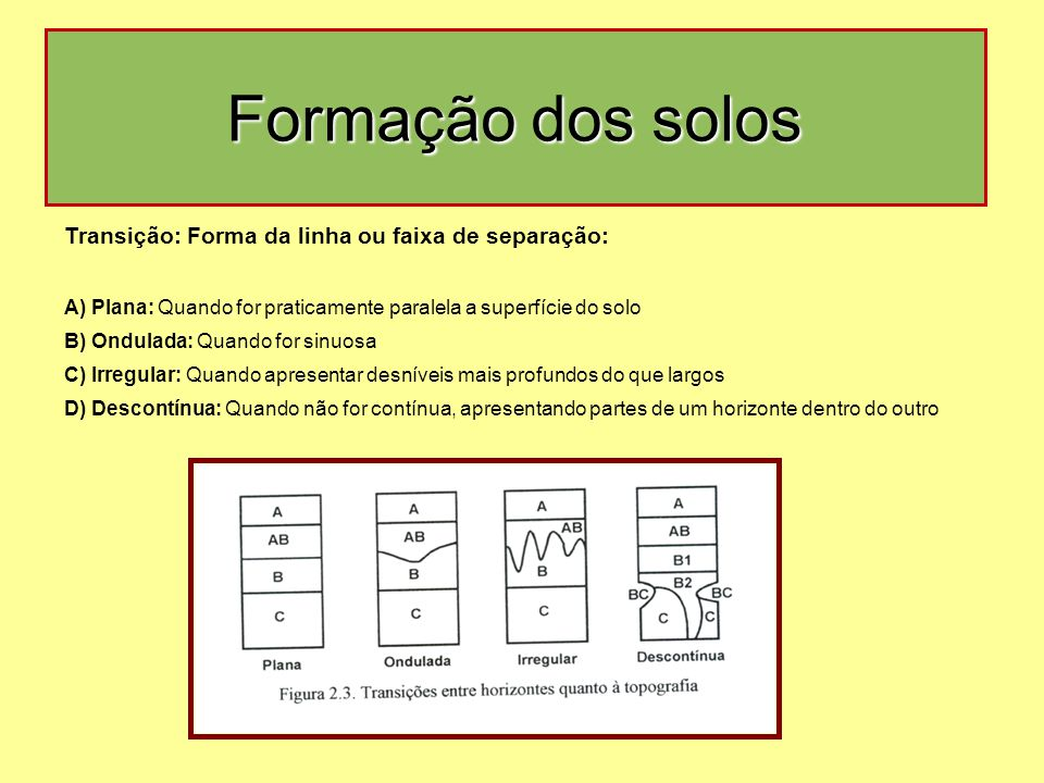 Formação dos solos Transição: Forma da linha ou faixa de separação: