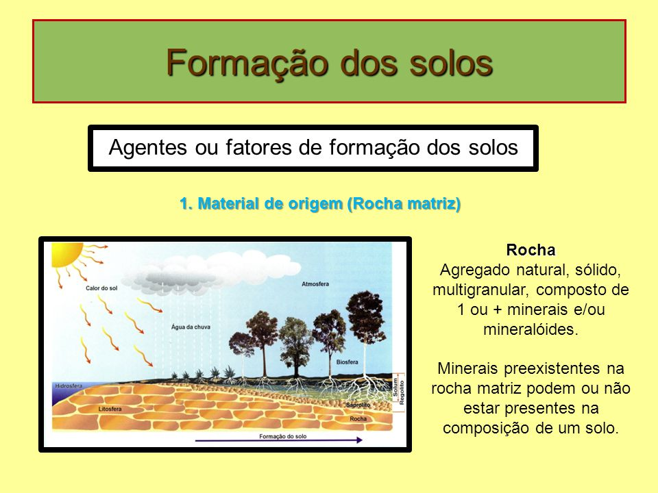 1. Material de origem (Rocha matriz)