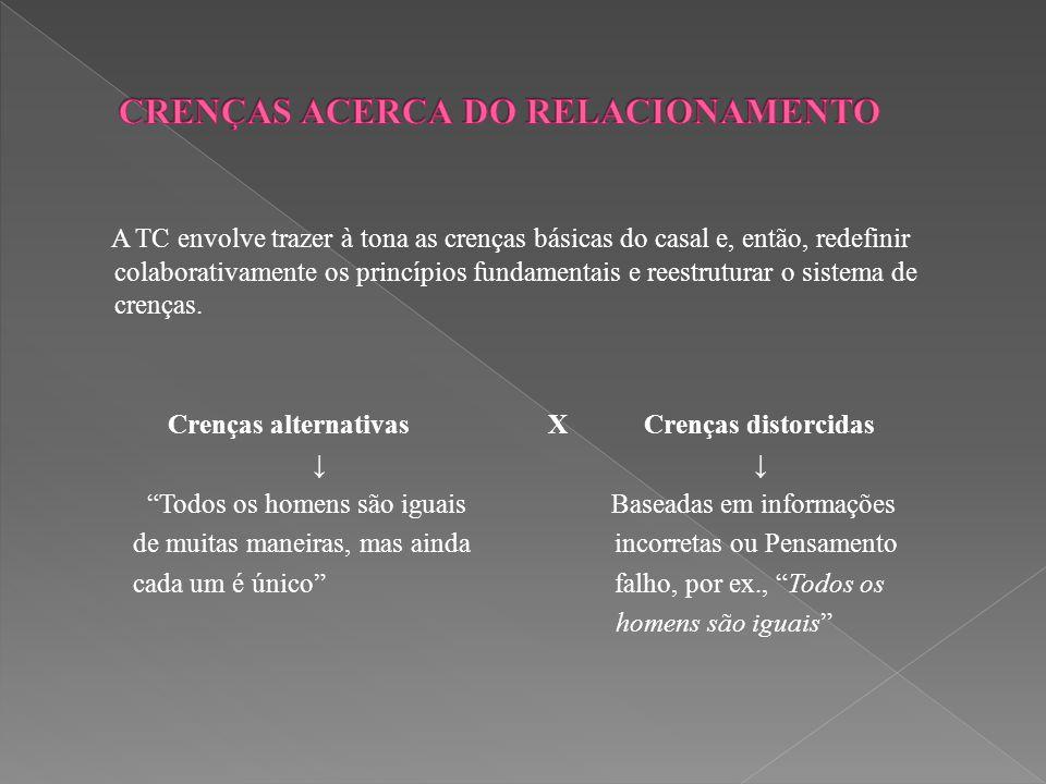 CRENÇAS ACERCA DO RELACIONAMENTO