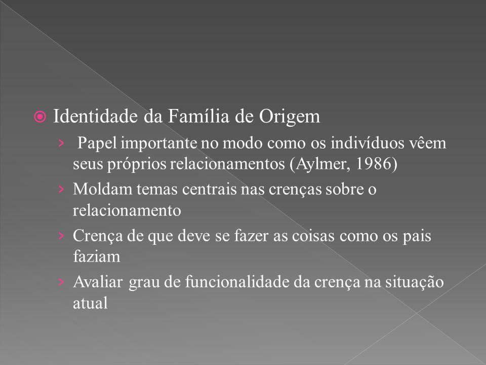Identidade da Família de Origem
