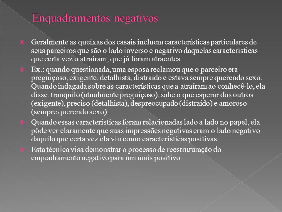 Enquadramentos negativos