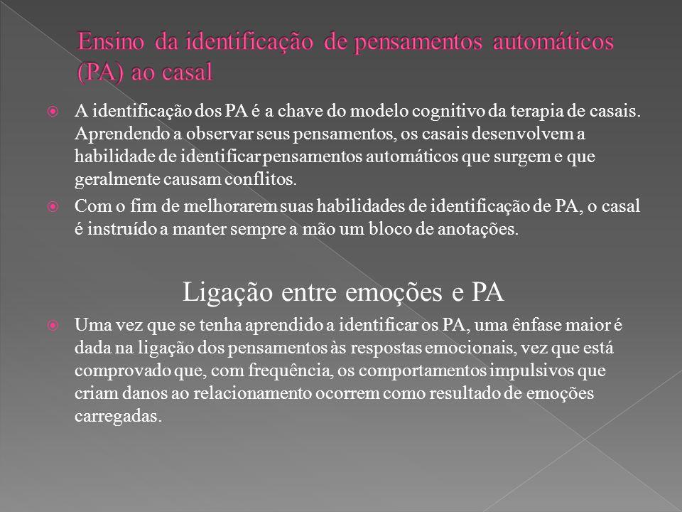 Ensino da identificação de pensamentos automáticos (PA) ao casal