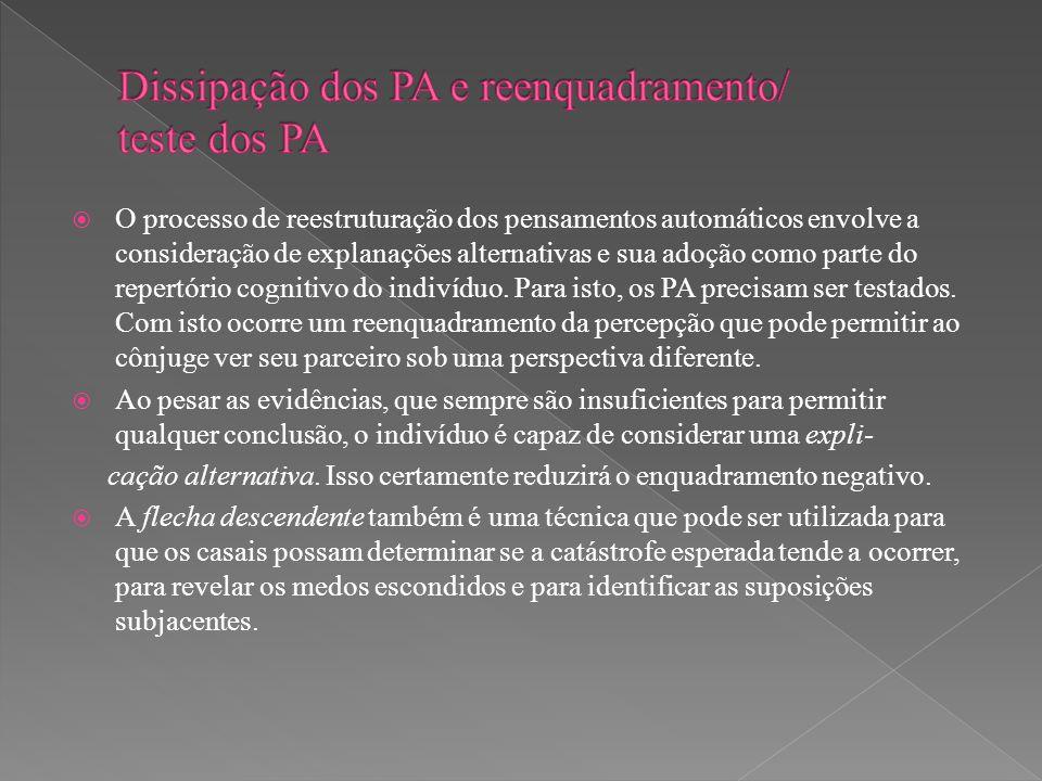 Dissipação dos PA e reenquadramento/ teste dos PA