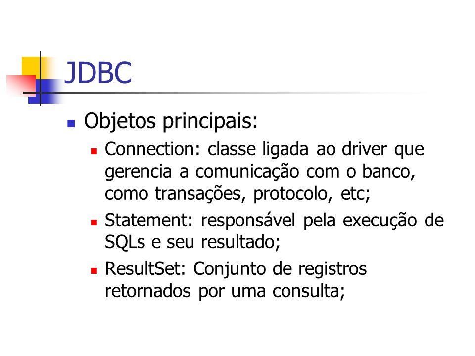 JDBC Objetos principais: