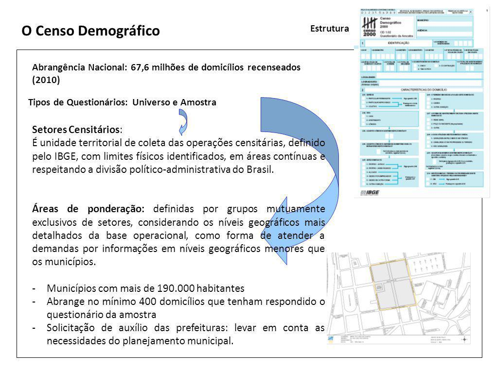 O Censo Demográfico Setores Censitários: