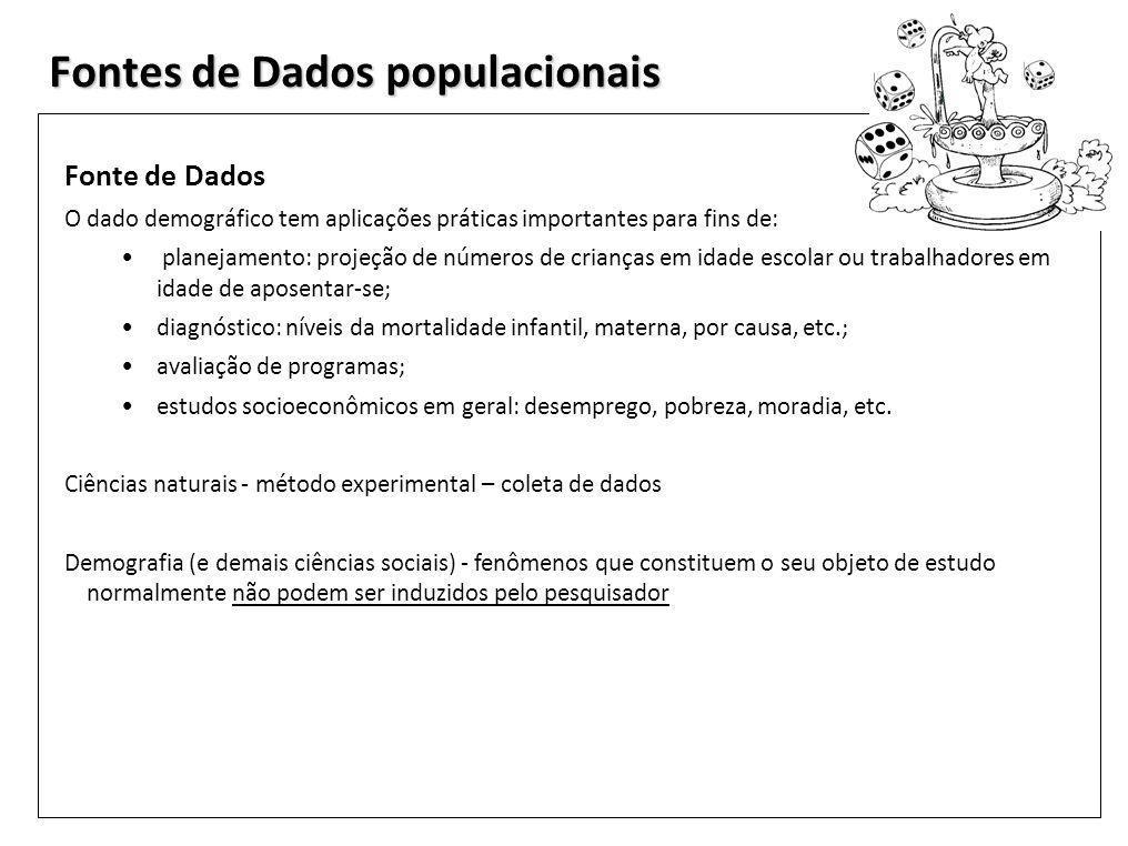 Fontes de Dados populacionais