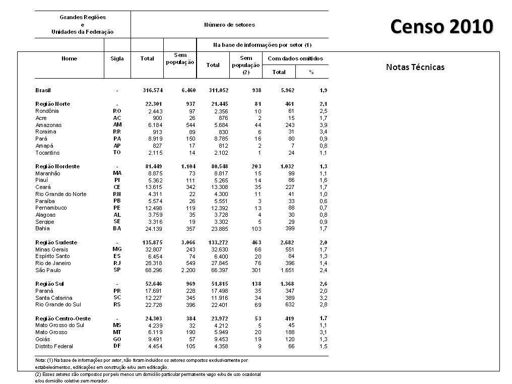 Censo 2010 Notas Técnicas