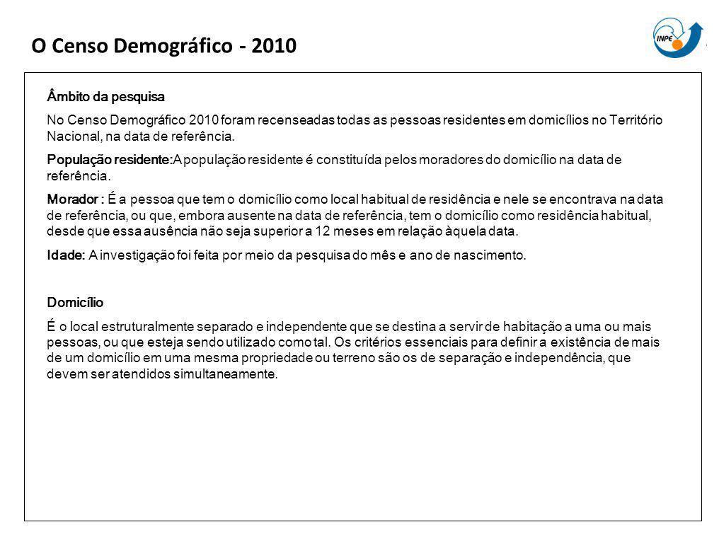 O Censo Demográfico - 2010 Âmbito da pesquisa