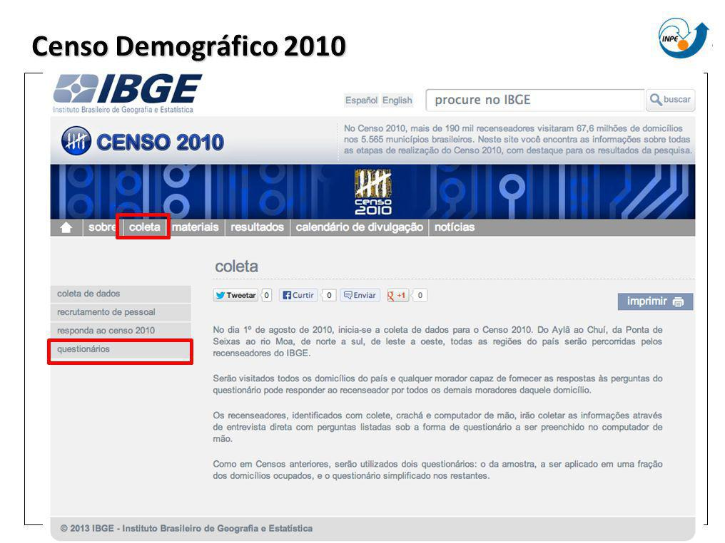 Censo Demográfico 2010