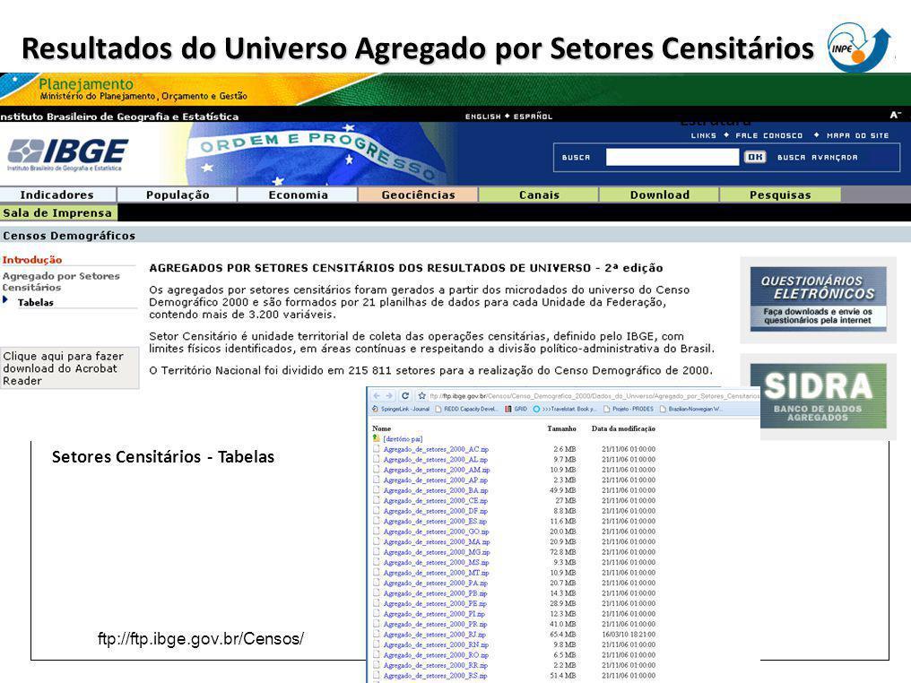 ftp://ftp.ibge.gov.br/Censos/