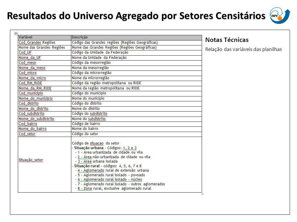 Resultados do Universo Agregado por Setores Censitários