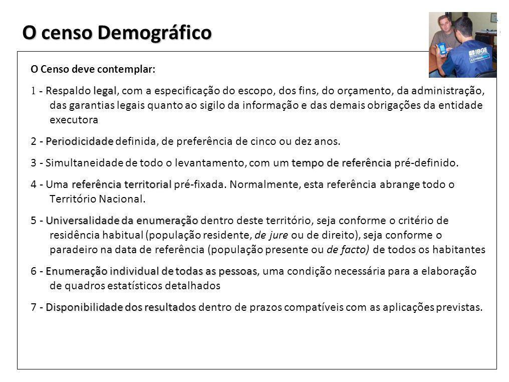 O censo Demográfico O Censo deve contemplar: