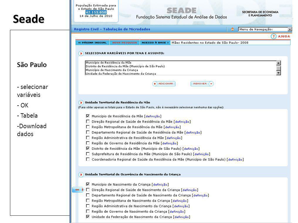 Seade http://www.seade.gov.br/produtos/mrc/ São Paulo