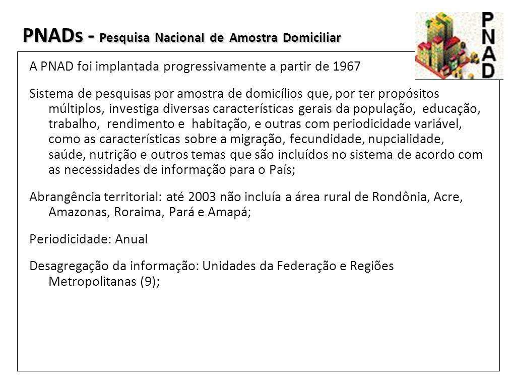 PNADs - Pesquisa Nacional de Amostra Domiciliar