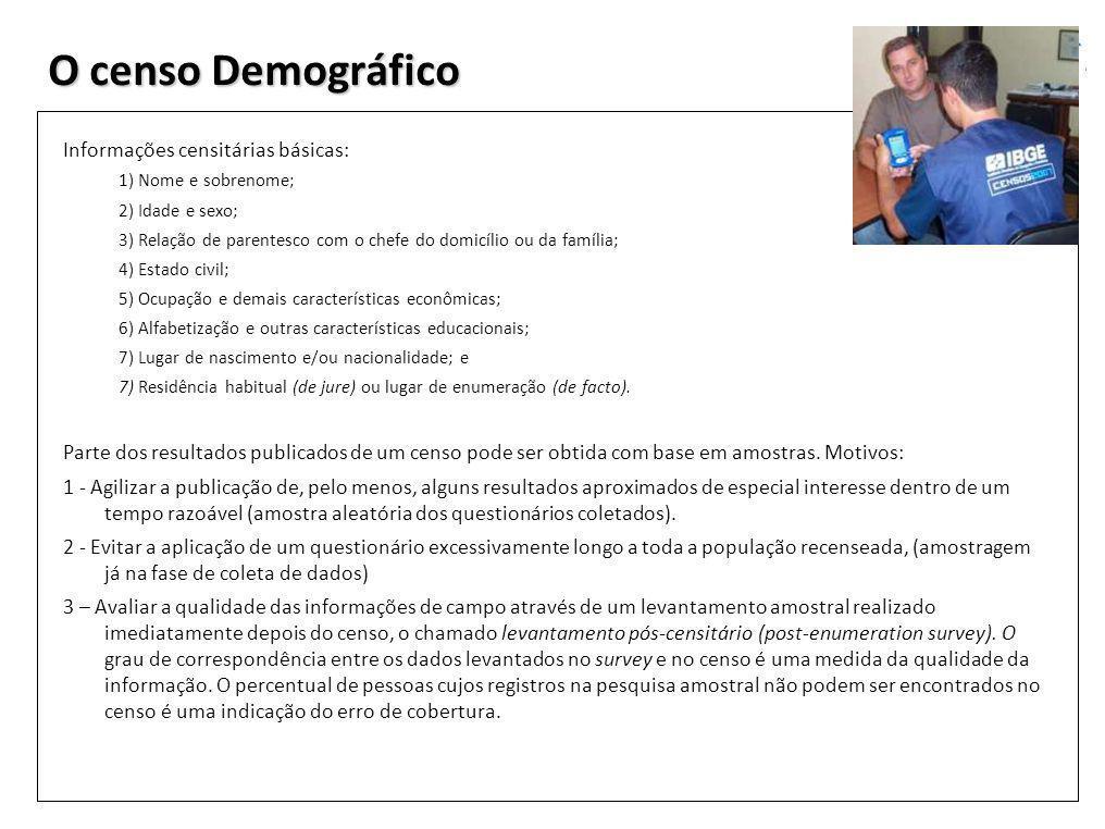 O censo Demográfico Informações censitárias básicas: