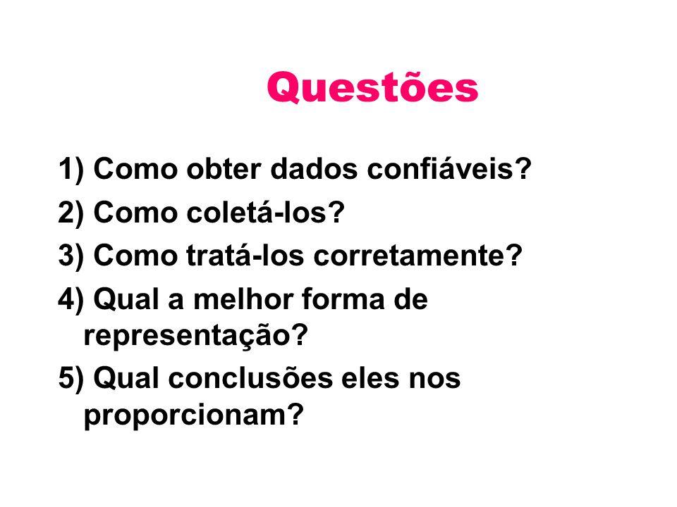 Questões 1) Como obter dados confiáveis 2) Como coletá-los
