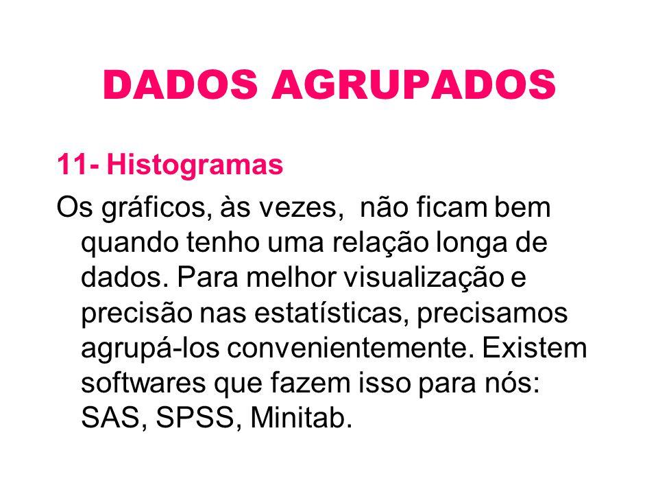 DADOS AGRUPADOS 11- Histogramas