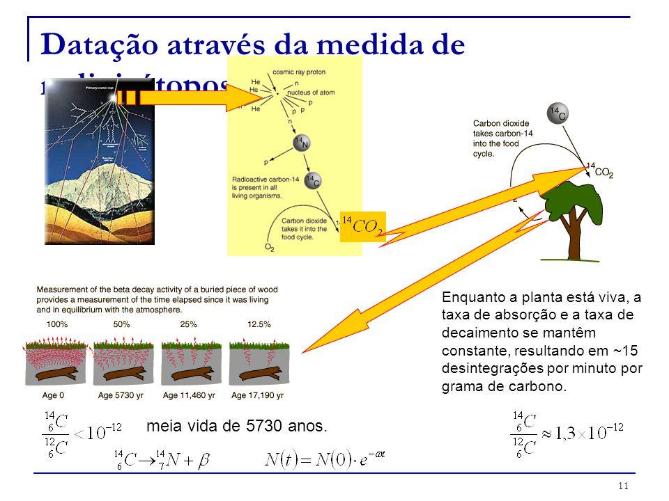 Datação através da medida de radioisótopos.