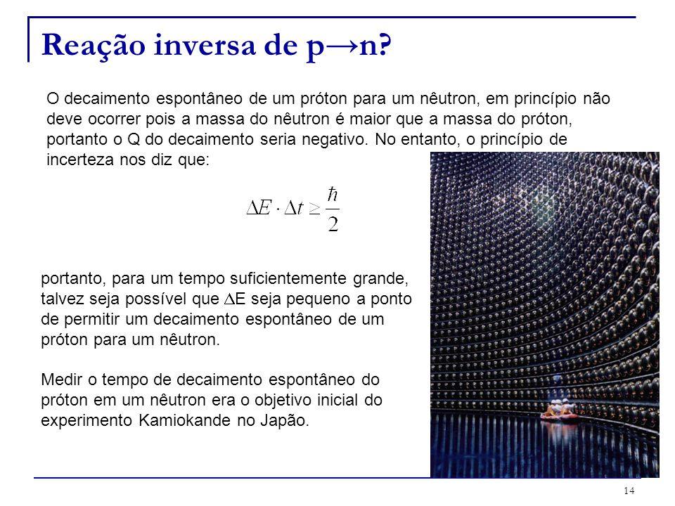 Reação inversa de p→n